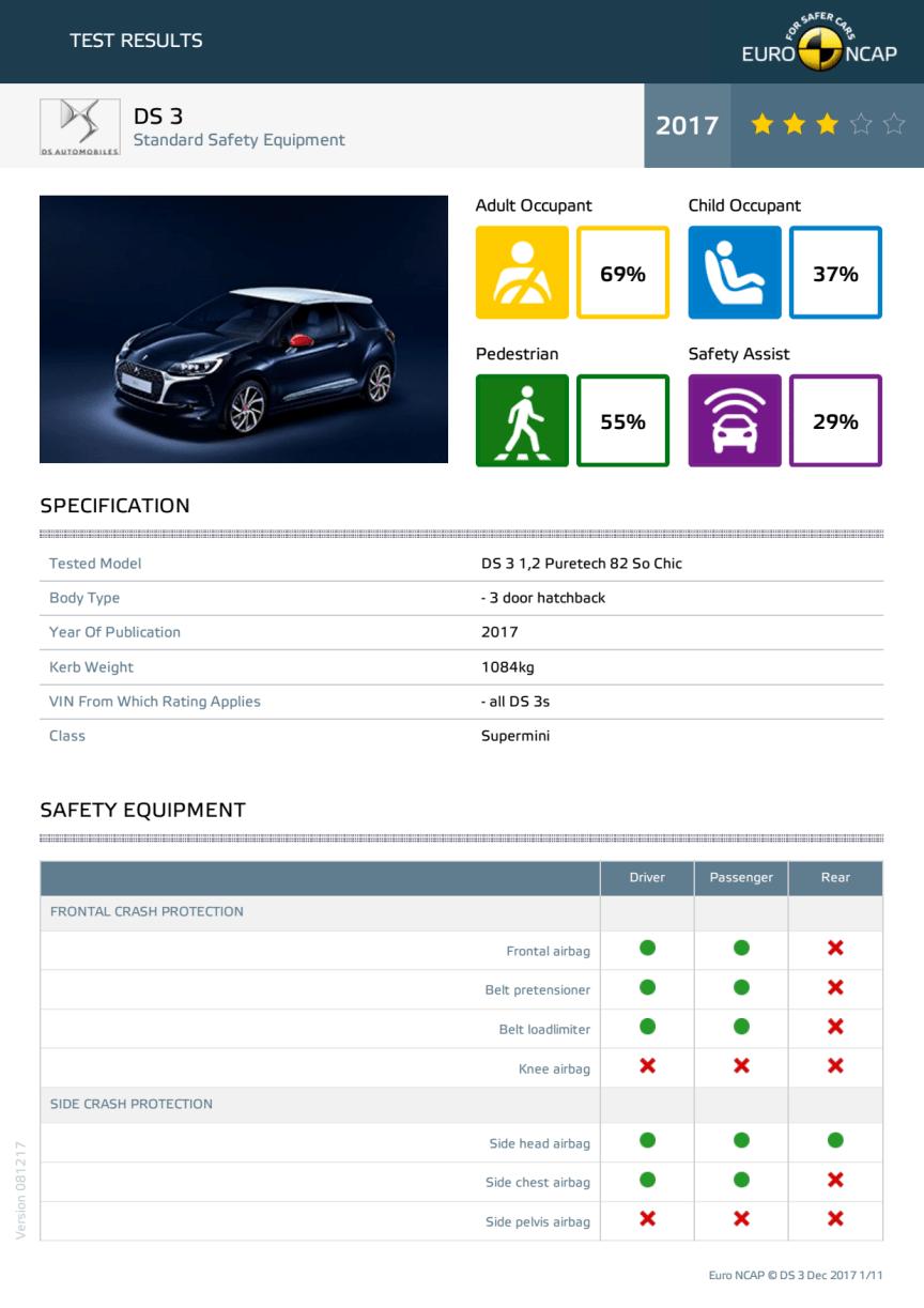 DS 3 datasheet - Dec 2017
