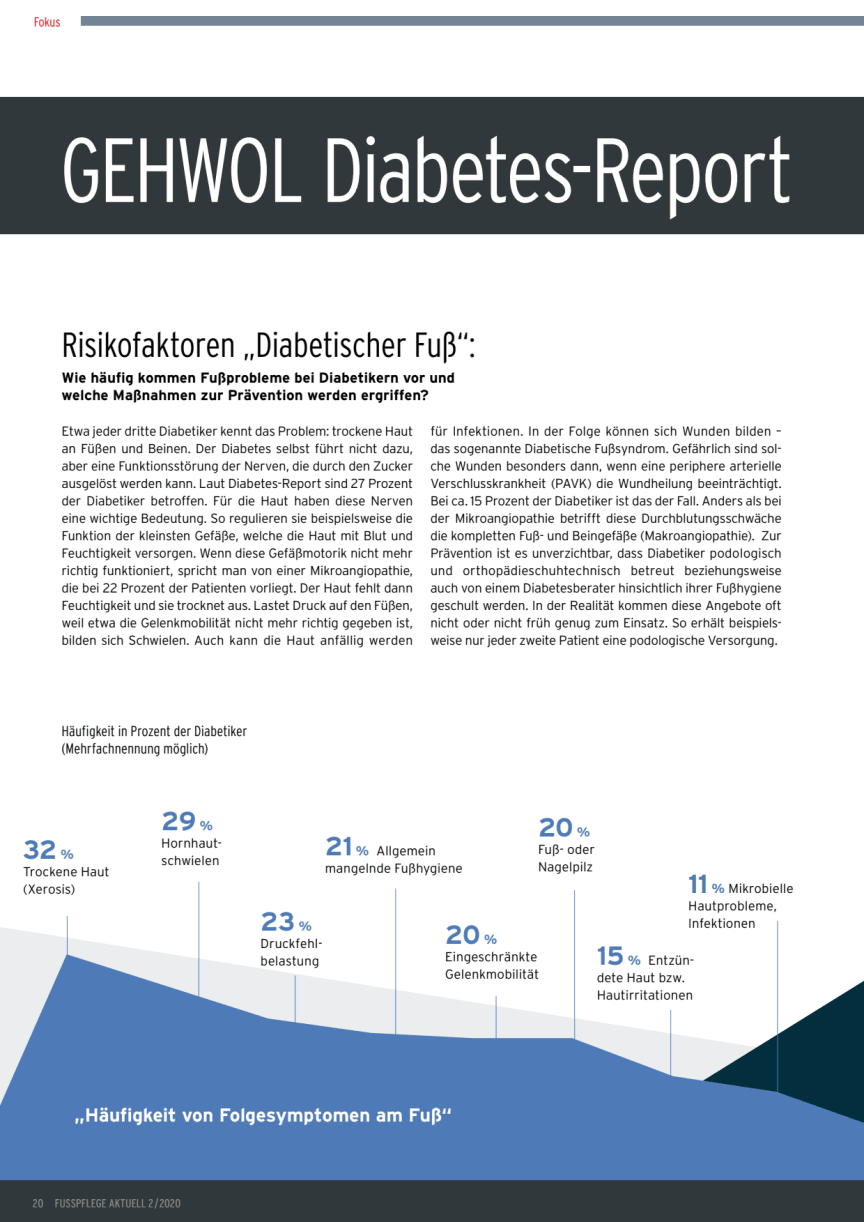 GEHWOL Diabetes-Report 2019/20: Risikofaktoren