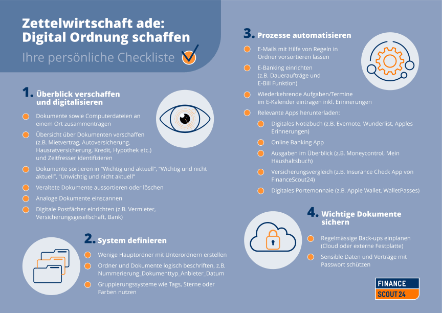 Checkliste - Digital Ordnung schaffen FinanceScout24.jpg