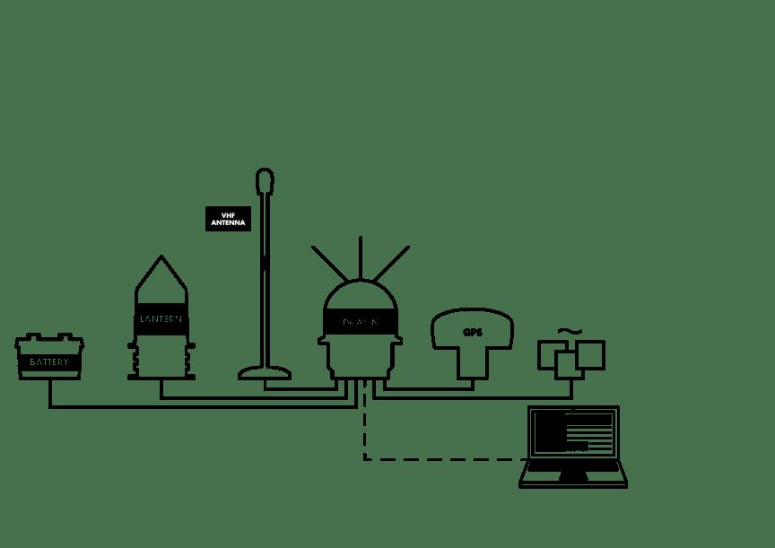 DigAtoN System Drawing