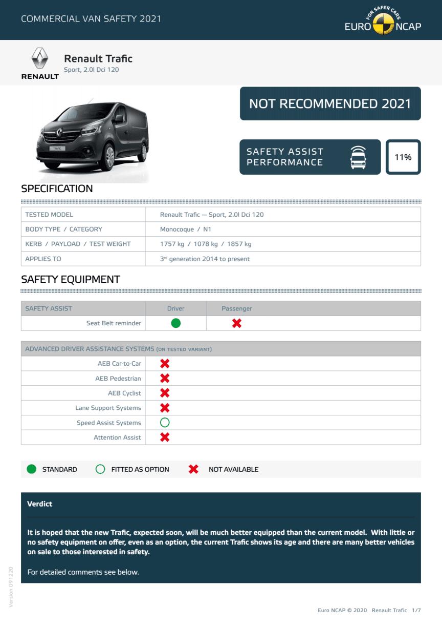 Euro NCAP Commercial Van Testing - Renault Trafic datasheet