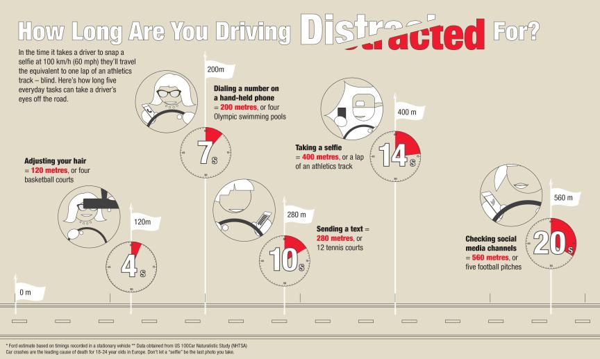 Kører du bil mens du kører bil?