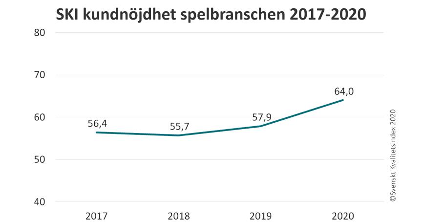 SKI Spel nojdhet 2017-2020.jpg