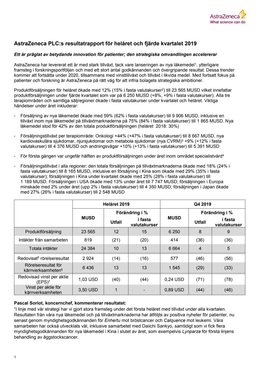 AstraZeneca PLC:s resultatrapport för helåret och fjärde kvartalet 2019 - sammanfattning på svenska