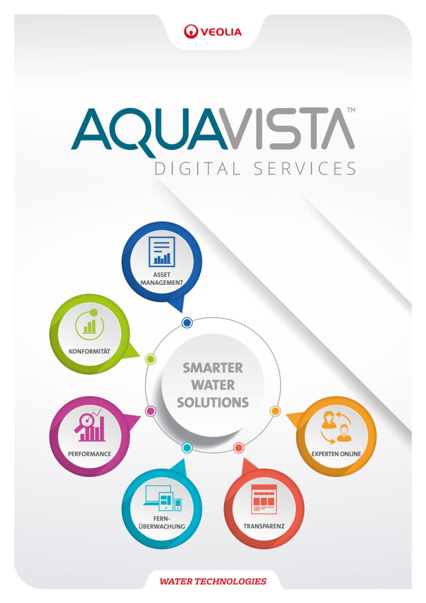 AQUAVISTA Digital Services