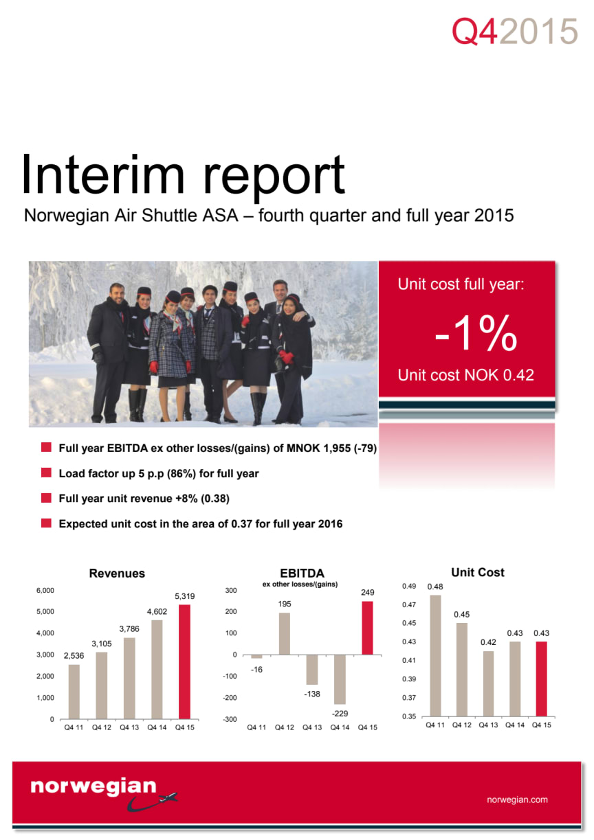 Norwegian paransi tulostaan vahvasti vuonna 2015