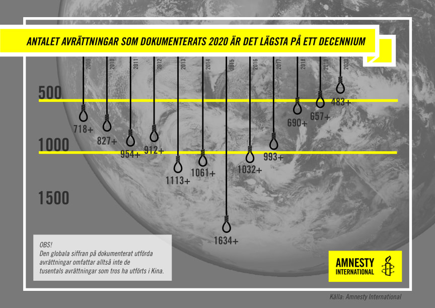 dödsstraffgrafik2020-8.jpg