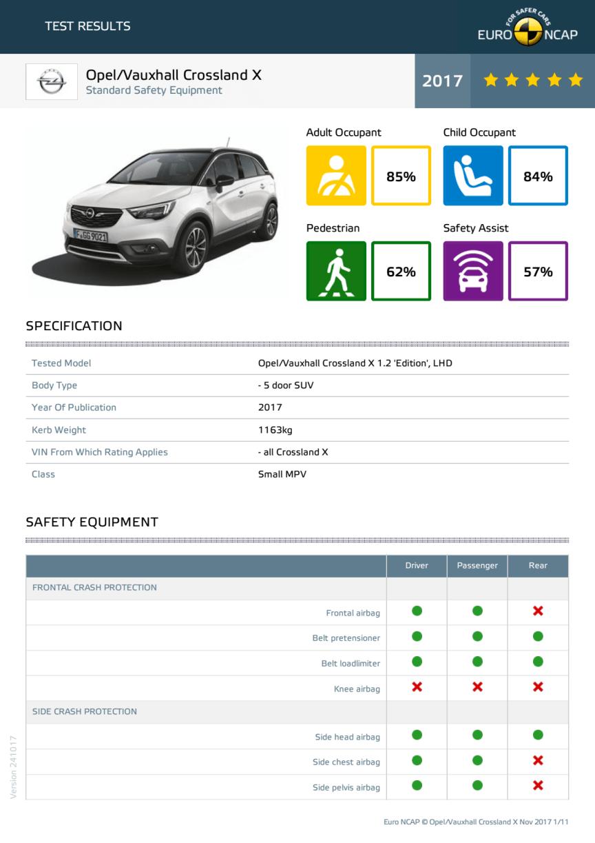 Opel / Vauxhall Crossland X - datasheet - Nov 2017