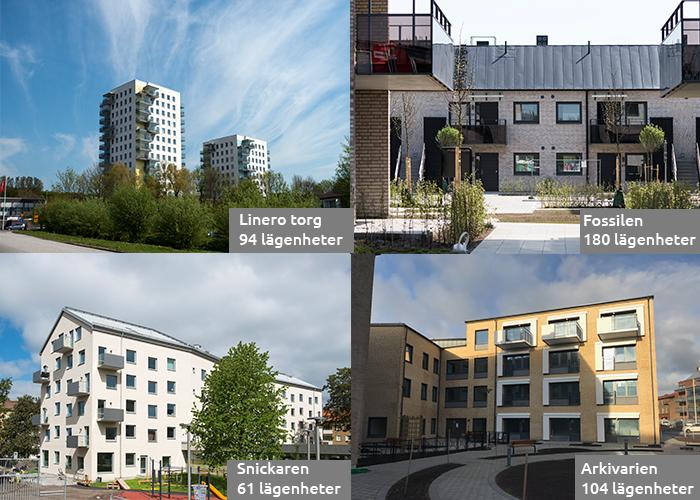 Under 2017 har LKF avslutat de fyra stora byggprojekten Linero torg, Fossilen, Snickaren och Arkivarien . Foto: Klas Andersson och LKF.