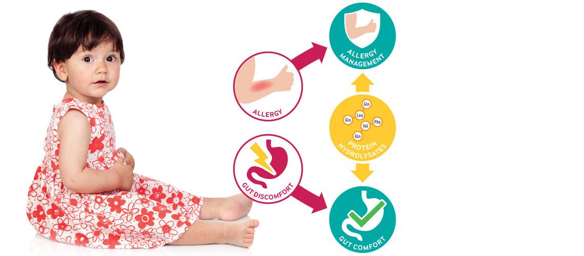 Arla Foods Ingredients: Los hidrolizados de proteína son cada vez más importantes para combatir la alergia