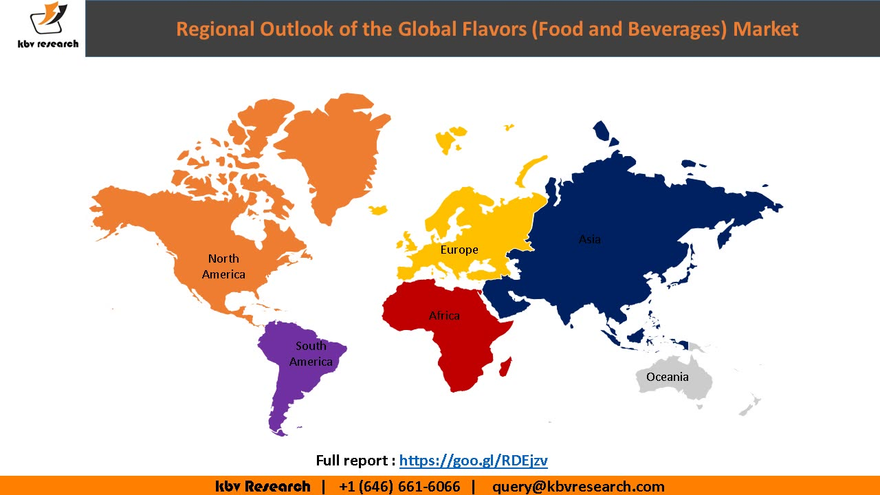 Global Flavors (Food and Beverages) Market to reach a market size of $17.8 billion by 2022 – KBV Research