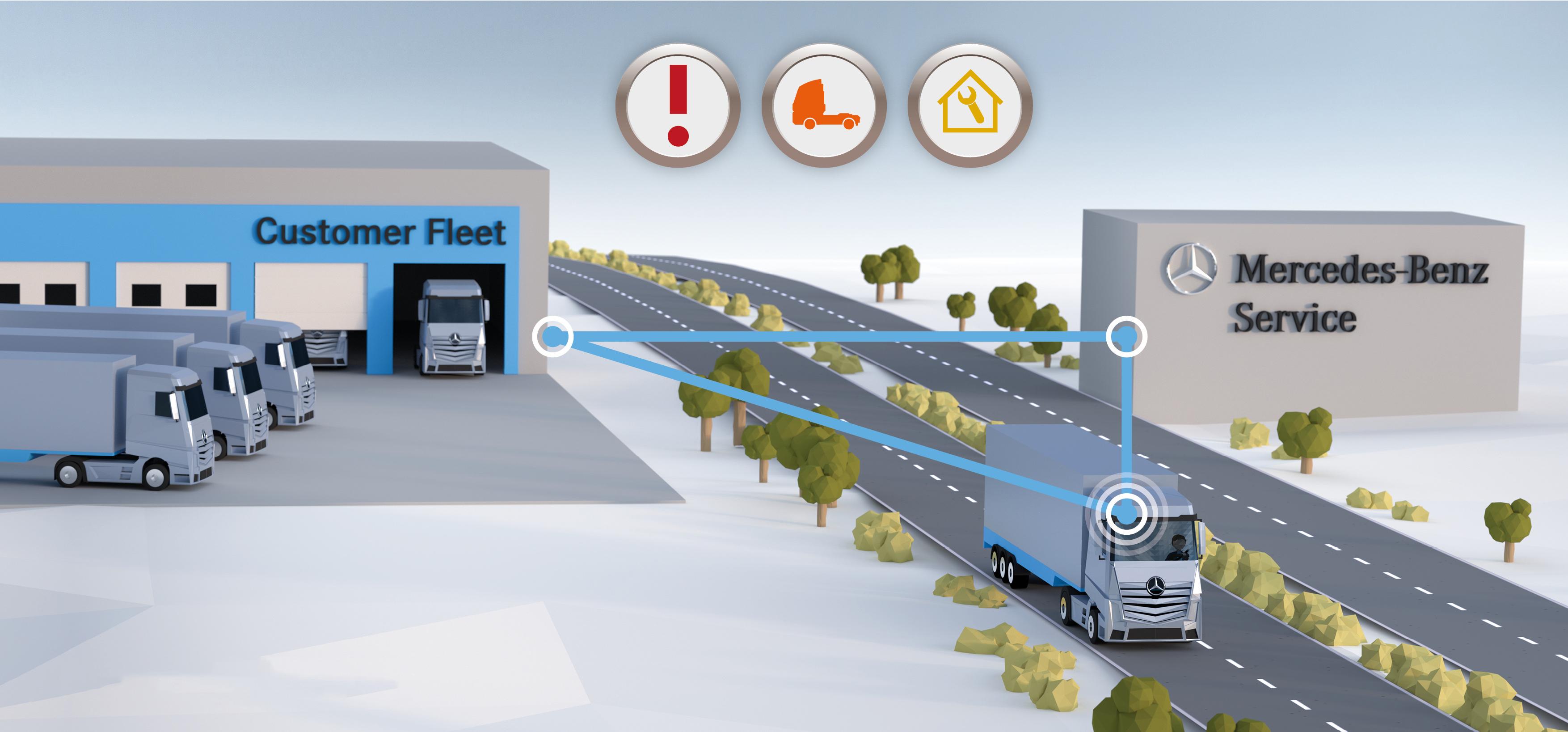 Mercedes-Benz inför service-uppkoppling som standard på alla lastbilar.