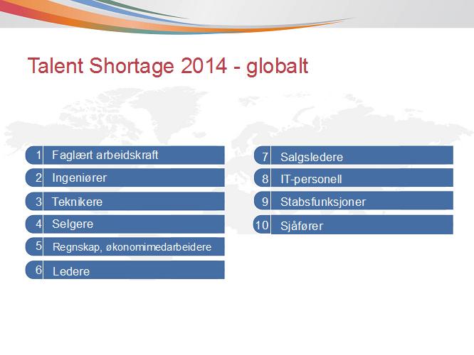 Talent Shortage, globalt