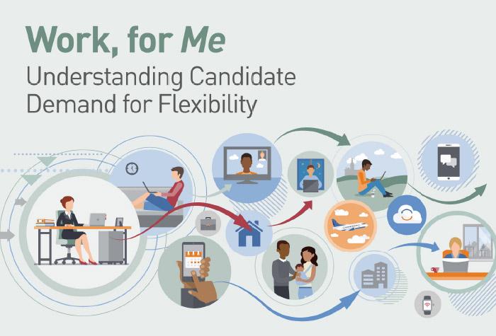 Slik kan din bedrift gjøre fleksibilitet til en styrke
