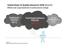 Suomalaiset yritykset eivät tunne toimittajiaan – ei ihme että vientimme yskii