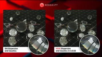 Neueste Updates für Redshift bringen heiß begehrte Funktionen