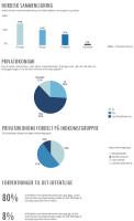 Grafik_nordisk sammenligning af børneforsikringer
