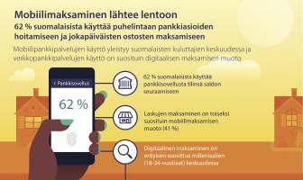 Mobiilimaksamisen suosio kasvaa – suomalaiset kokevat sen turvalliseksi ja 74 % on käyttänyt mobiililaitettaan maksamiseen