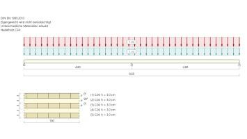 HTB+ als Antwort auf den Holzbau-Trend: Die Berechnung von Holzträgern aus Brettsperrholz seit dem Release 2021-2 möglich