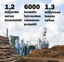 Inspecta tarkastaa Suomen metsäteollisuuden historian suurimman investoinnin