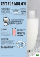 Zeit für Mi(l)ch_Infografik