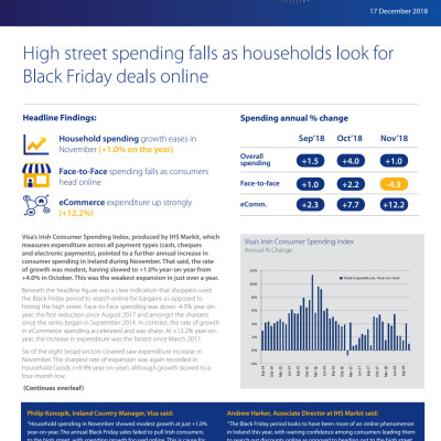 Spending on the High Street falls as Irish consumers opt for Black Friday deals online in November