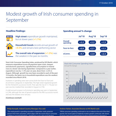 Weak growth (+1.5%) in Irish Consumer Spending Ahead of Budget