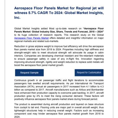 Aerospace Floor Panels Market Analysis, Trends, Growth & Forecast, 2018 – 2024