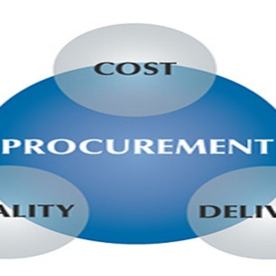 Global Service Procurement Industry Report by Opportunity, Demand, Recent Trends, Major Driving Factors and Business Growth Strategies