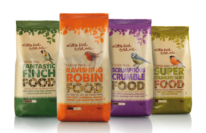 Dog Food Packaging Companies