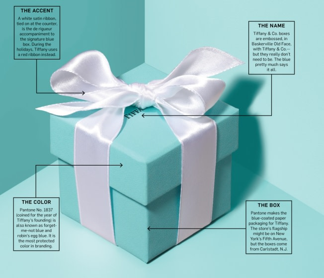 974730832 ... turquoise-colored cardboard box become the cubic embodiment of every  girl's material dreams and desires? It was Charles Lewis Tiffany who was  passionate ...
