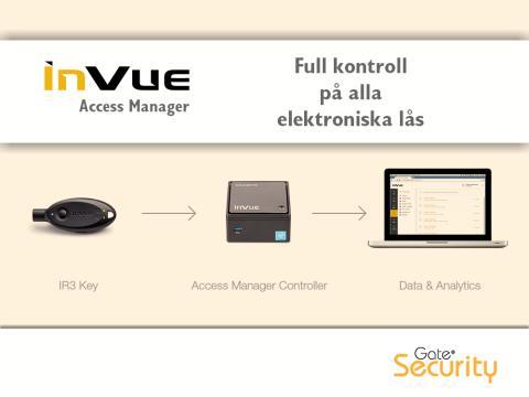 Full kontroll på elektroniska lås