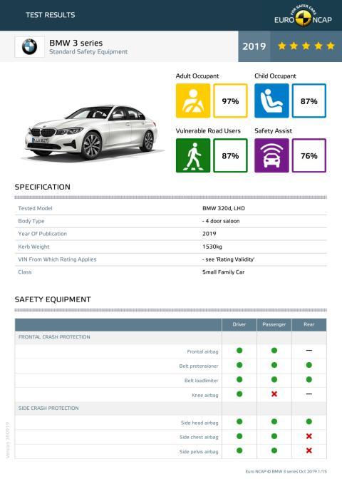 BMW 3 Series Euro NCAP datasheet October 2019
