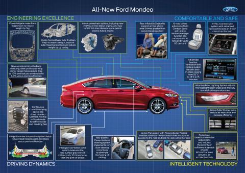 Ny Ford Mondeo