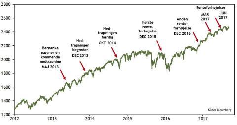 Kommentar: Ingen grund til at frygte Draghi