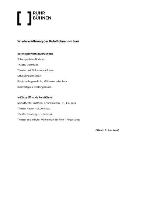 Übersicht - Wiedereröffnung der RuhrBühnen im Juni