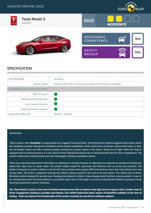 Tesla Model 3 Euro NCAP Assisted Driving Grading datasheet