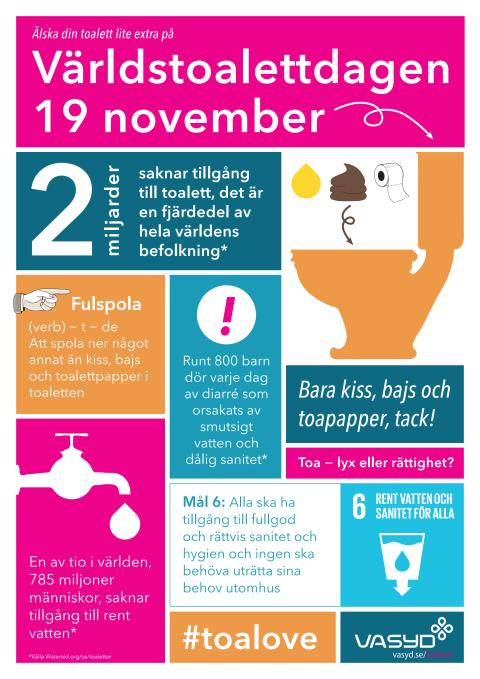 Älska din toalett - affisch