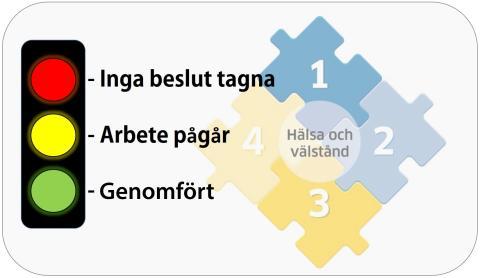 Gör vi det som krävs för att möta hälsoutmaningen och öka Sveriges konkurrenskraft? – ny rapport och seminarium idag