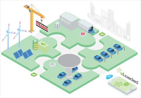 STRABAG und eLoaded kooperieren für einen schnellen Ladenetzausbau in Deutschland und Europa