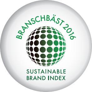 Så hållbart är Finanssverige – Swedbank tappar kraftigt