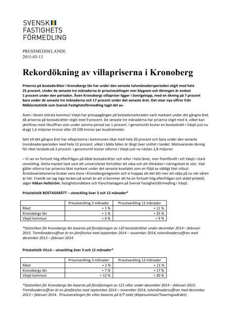 Rekordökning av villapriserna i Kronoberg
