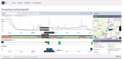 idem telematics - Temperaturverlaufsgrafik im cargofleet 3 Portal