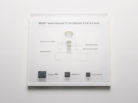 DSC-RX100VI_technology_exhibition_stand-Large