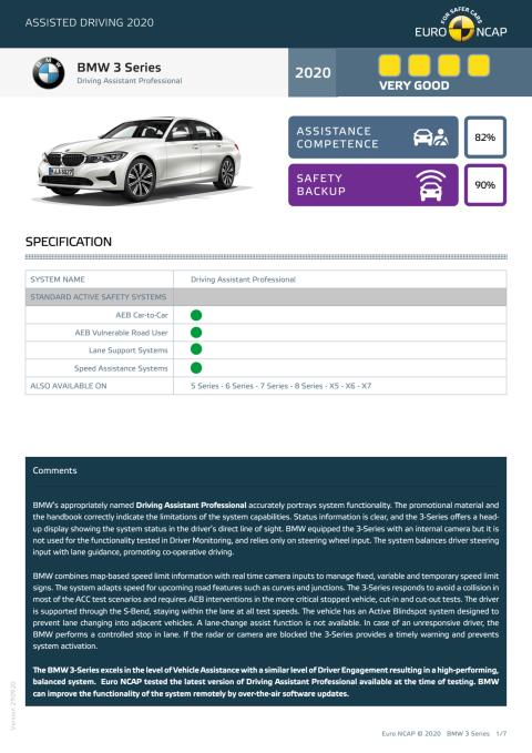 BMW 3 Series Euro NCAP Assisted Driving Grading datasheet