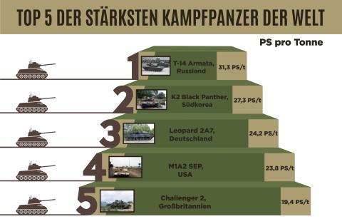 Panzer Grafik ohne Logo