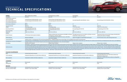 Mustang Mach-E Tech Specs