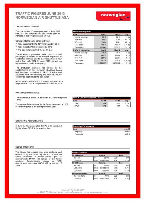 Traffic figures June 2013