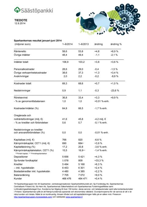 Sparbankernas resultat januari-juni 2014