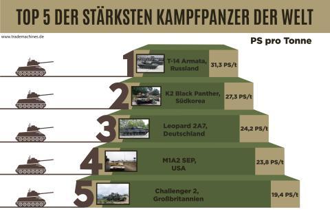 Panzer Grafik mit Logo